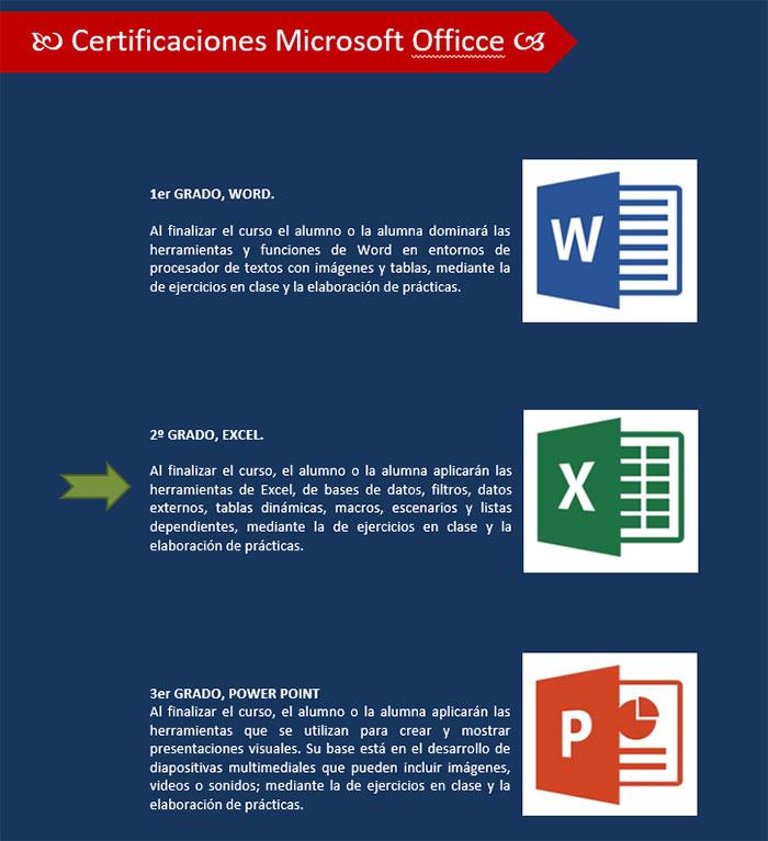 Certificaciones Microsoft Certiport Secundaria