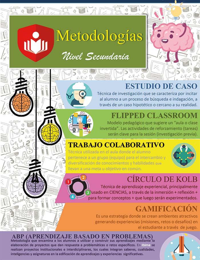 Metodologías Aprendizaje Secundaria